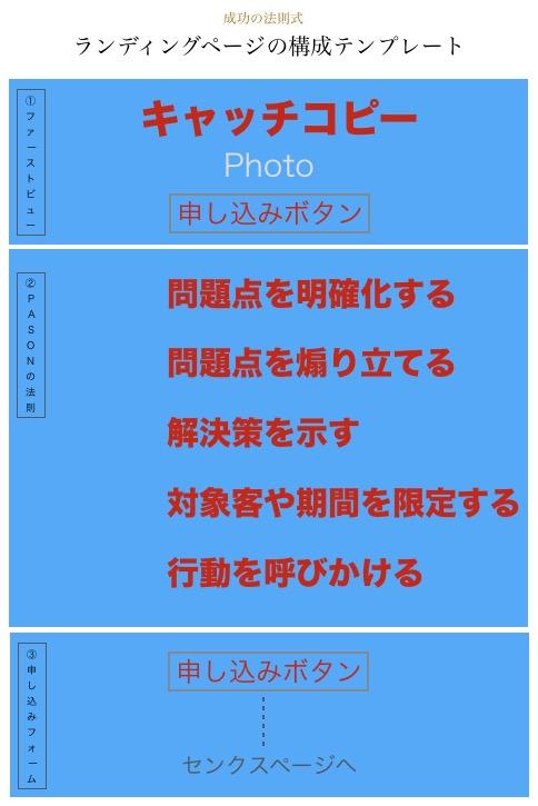 スクリーンショット 2016-02-08 10.29.22