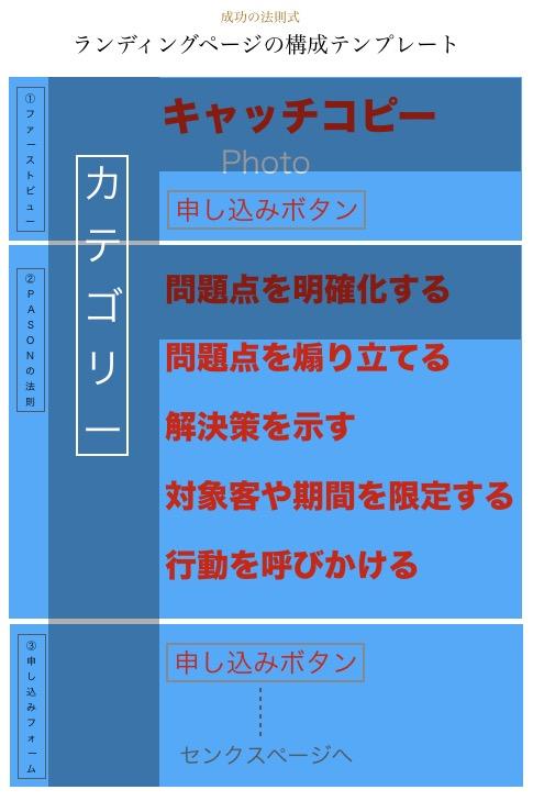 スクリーンショット 2016-02-08 10.33.24