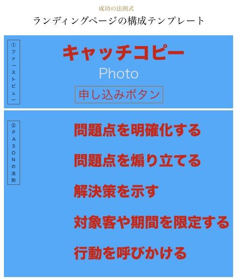 スクリーンショット 2016-02-08 10.23.18